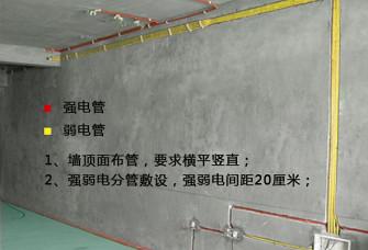 水电工艺57